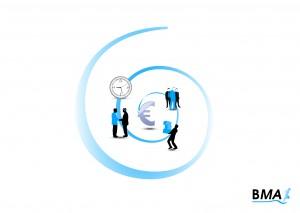 Succesfactoren van een Contactstrategie: Wanneer?
