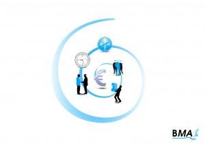 Succesfactoren van een Contactstrategie: Platform