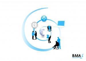 Succesfactoren van een Contactstrategie: Mensen