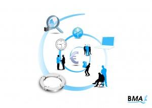 Succesfactoren Van Een Contactstrategie: Beheer